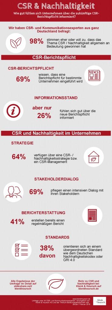 CSR_2