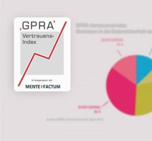GPRA Vertrauensindex