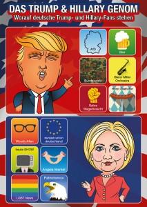 Das Trump & Hillary Genom